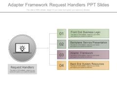 Business Adapter Framework Request Handlers Ppt Slides