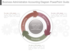Business Administration Accounting Diagram Powerpoint Guide