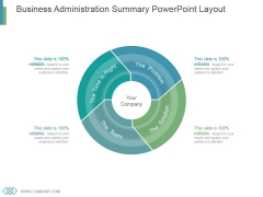 Business Administration Summary Powerpoint Layout