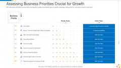 Business Advancement Internal Growth Assessing Business Priorities Crucial For Growth Brochure PDF