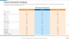 Business Advancement Internal Growth Future Scenarios Analysis Inspiration PDF
