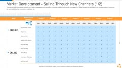 Business Advancement Internal Growth Market Development Selling Through New Channels Rules PDF