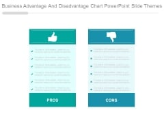 Business Advantage And Disadvantage Chart Powerpoint Slide Themes