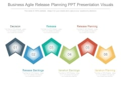 Business Agile Release Planning Ppt Presentation Visuals
