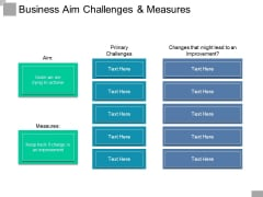 Business Aim Challenges And Measures Ppt PowerPoint Presentation Infographic Template Influencers