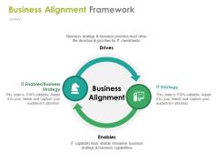 Business Alignment Framework Ppt PowerPoint Presentation Slides Shapes