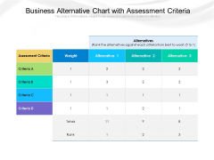Business Alternative Chart With Assessment Criteria Ppt PowerPoint Presentation Visuals PDF