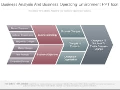 Business Analysis And Business Operating Environment Ppt Icon