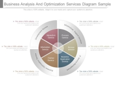 Business Analysis And Optimization Services Diagram Sample