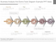Business Analysis And Some Tools Diagram Example Ppt Ideas
