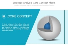 Business Analysis Core Concept Model
