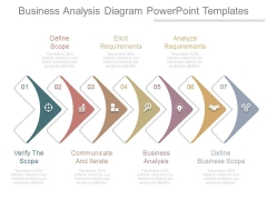Business Analysis Diagram Powerpoint Templates
