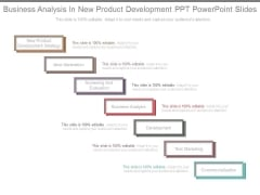 Business Analysis In New Product Development Ppt Powerpoint Slides