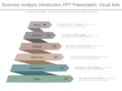 Business Analysis Introduction Ppt Presentation Visual Aids