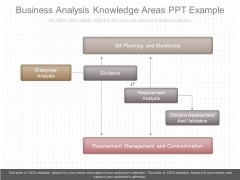 Business Analysis Knowledge Areas Ppt Example