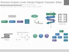 Business Analysis Levels Sample Diagram Examples Slides