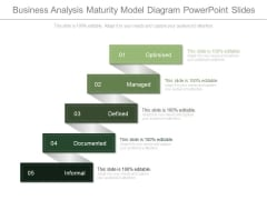 Business Analysis Maturity Model Diagram Powerpoint Slides