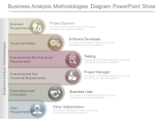 Business Analysis Methodologies Diagram Powerpoint Show