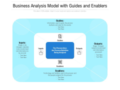 Business Analysis Model With Guides And Enablers Ppt PowerPoint Presentation Outline Graphics Pictures PDF
