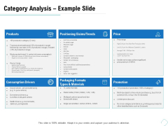 Business Analysis Of New Products Category Analysis Example Slide Ppt Show Visual Aids PDF