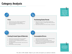 Business Analysis Of New Products Category Analysis Ppt Icon Gallery PDF