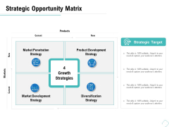 Business Analysis Of New Products Strategic Opportunity Matrix Ppt Infographics Guidelines PDF