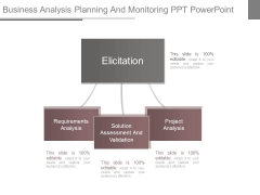 Business Analysis Planning And Monitoring Ppt Powerpoint
