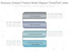 Business Analysis Practice Model Diagram Powerpoint Ideas