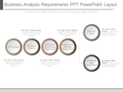 Business Analysis Requirements Ppt Powerpoint Layout