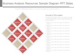 Business Analysis Resources Sample Diagram Ppt Slides