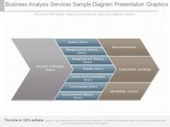 Business Analysis Services Sample Diagram Presentation Graphics