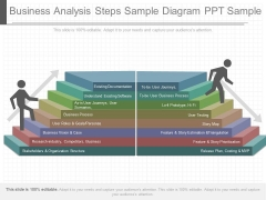 Business Analysis Steps Sample Diagram Ppt Sample