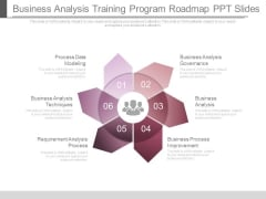 Business Analysis Training Program Roadmap Ppt Slides