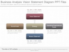 Business Analysis Vision Statement Diagram Ppt Files