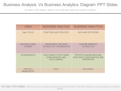 Business Analysis Vs Business Analytics Diagram Ppt Slides