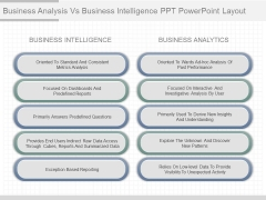 Business Analysis Vs Business Intelligence Ppt Powerpoint Layout