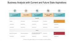 Business Analysis With Current And Future State Aspirations Ppt PowerPoint Presentation Ideas Good PDF