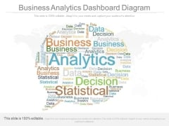 Business Analytics Dashboard Diagram