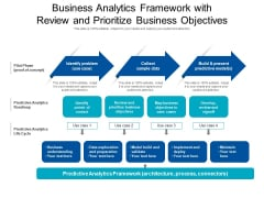 Business Analytics Framework With Review And Prioritize Business Objectives Ppt PowerPoint Presentation File Template PDF