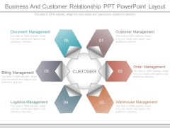 Business And Customer Relationship Ppt Powerpoint Layout