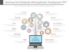 Business And Enterprise Web Application Development Ppt