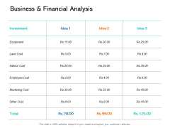 Business And Financial Analysis Ppt PowerPoint Presentation Gallery Example Topics