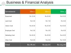 Business And Financial Analysis Ppt PowerPoint Presentation Layouts Skills