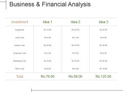 Business And Financial Analysis Ppt PowerPoint Presentation Portfolio Templates