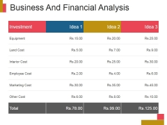 Business And Financial Analysis Ppt PowerPoint Presentation Professional