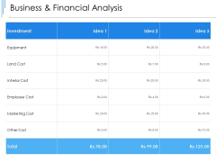Business And Financial Analysis Ppt PowerPoint Presentation Professional Templates