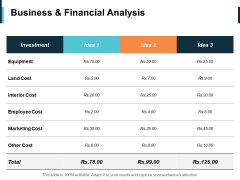 Business And Financial Analysis Ppt PowerPoint Presentation Styles Summary