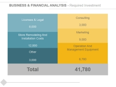 Business And Financial Analysis Required Investment Ppt PowerPoint Presentation Inspiration Graphic Tips