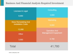 Business And Financial Analysis Required Investment Ppt PowerPoint Presentation Inspiration Structure