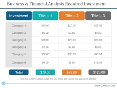 Business And Financial Analysis Required Investment Ppt PowerPoint Presentation Model Topics